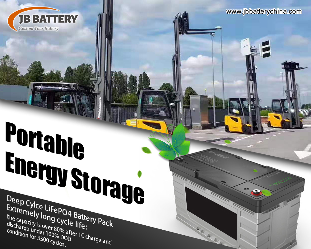 China Lithium Ion Battery Factory (38)