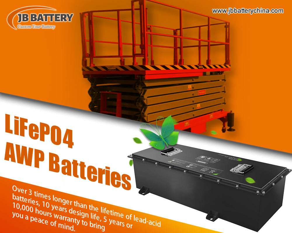 China Lithium Ion Battery Factory (26)